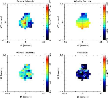 Simulated GMTIFS observation of a high-redshift emission-line galaxy