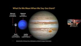 Adam Rains: What is Your Favourite Planet, and Why is it Jupiter?